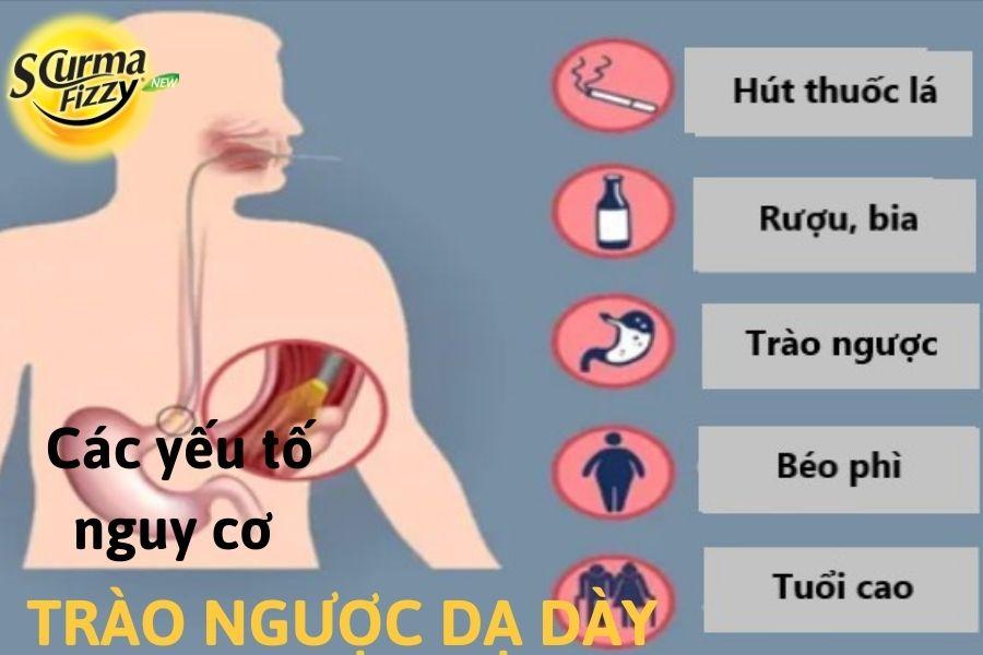 Các yếu tố nguy cơ của trào ngược dạ dày