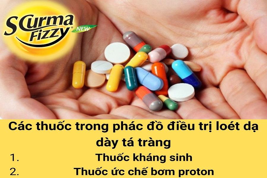 Các thuốc trong phác đồ điều trị loét dạ dày tá tràng