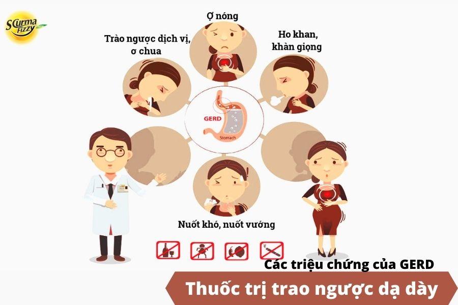 Các triệu chứng hay gặp trong bệnh lý trào ngược dạ dày GERD.