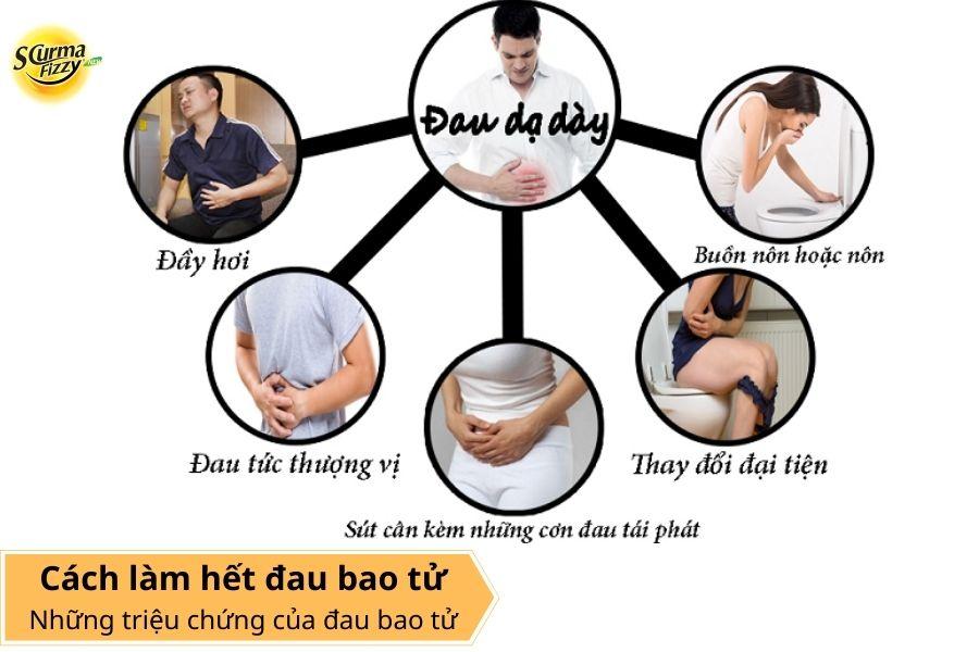 cach-lam-het-dau-bao-tu-1