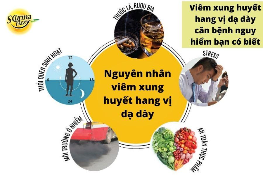 Các nguyên nhân gây hang vị xung huyết