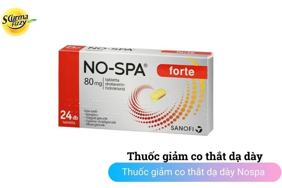 Thuốc hướng cơ Nospa